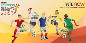 bbc women's footballer of the year award nominees 2015