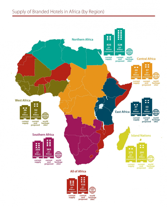 Supply of Branded Hotels in Africa (by Region)