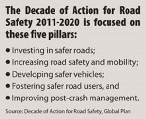 The Five Pillars of Road Safety