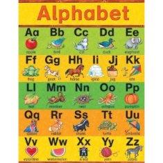 Alphabet-Chart original